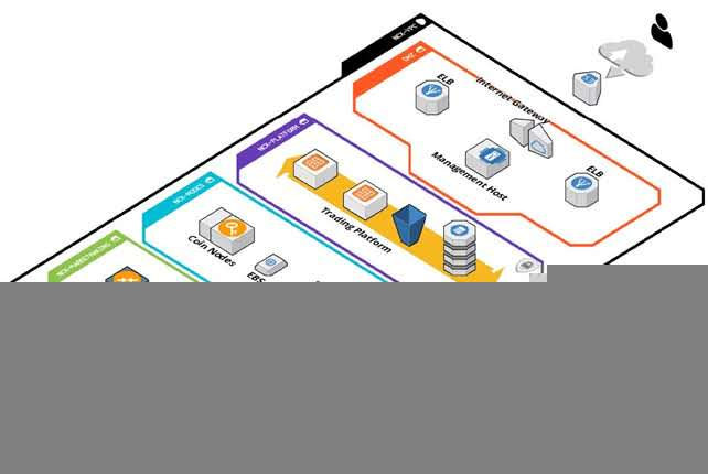 NCX + Lateral + Alibaba Cloud: Fast Migration and on-call Support.